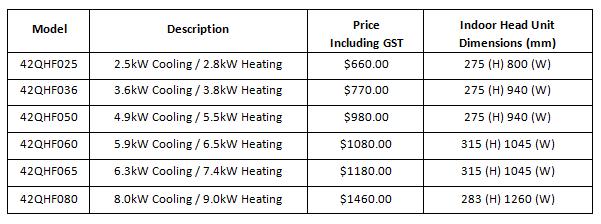 summer 2016 prices